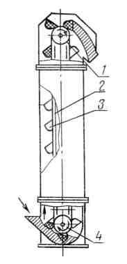 Элеваторы классификация назначение винтовые конвейеры вк 219