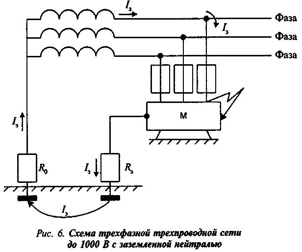 Защита от поражения электрическим током.