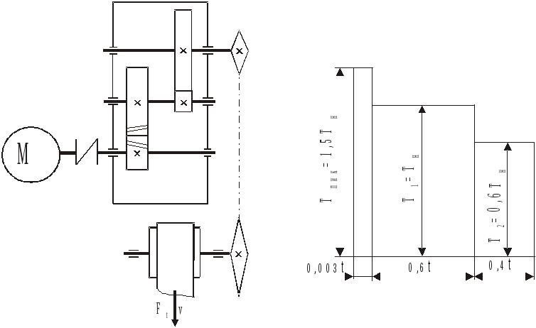 Цилиндрического прямозубого редуктора для привода ленточного конвейера ленточные элеваторы