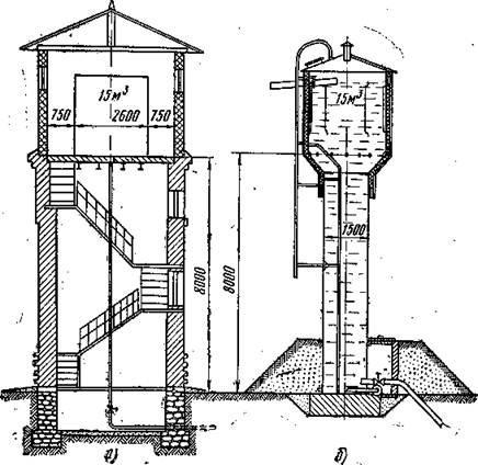 Типовые башни системы Рожновского