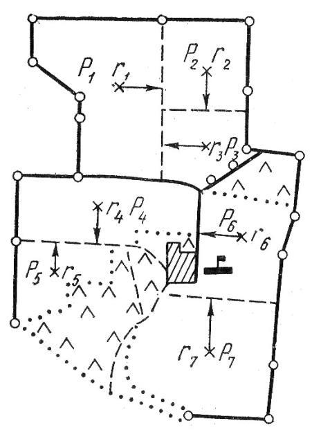 Межевание земель земельное право