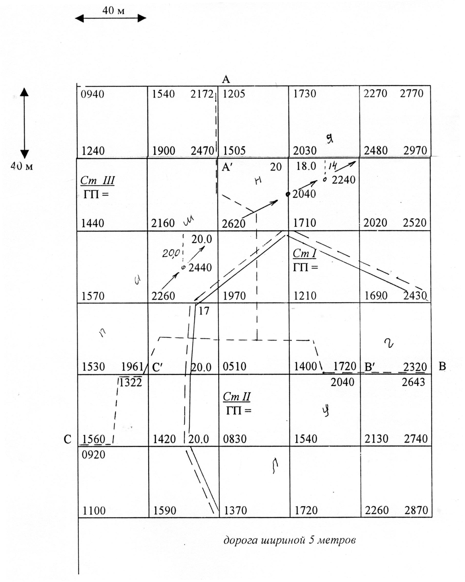 Расчет площади участка по координатам онлайн