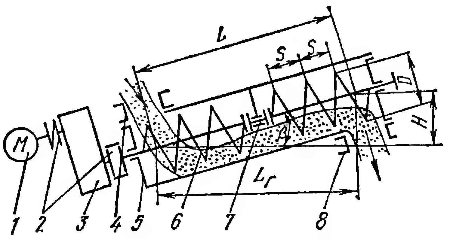 Программа для расчета винтового конвейера пластинчатый конвейер кп 650