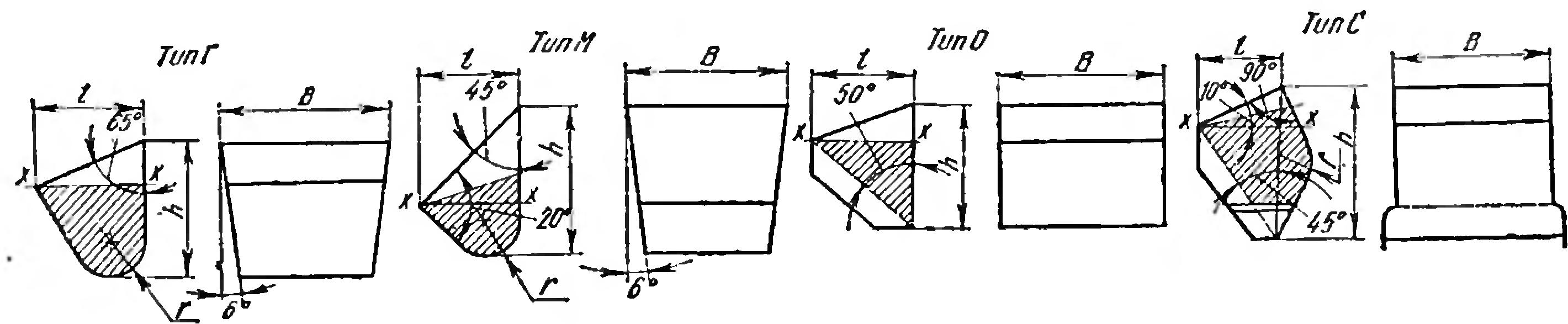 Ковш элеватора расчет транспортер наклонный вектор