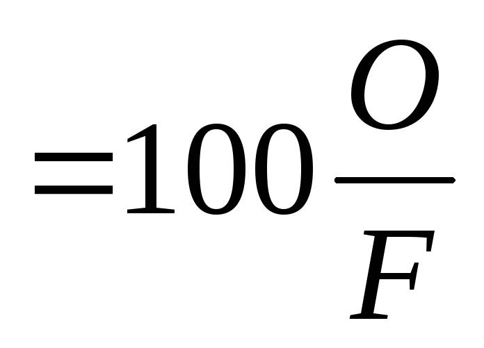 времени статистика шпаргалка рабочего формулы