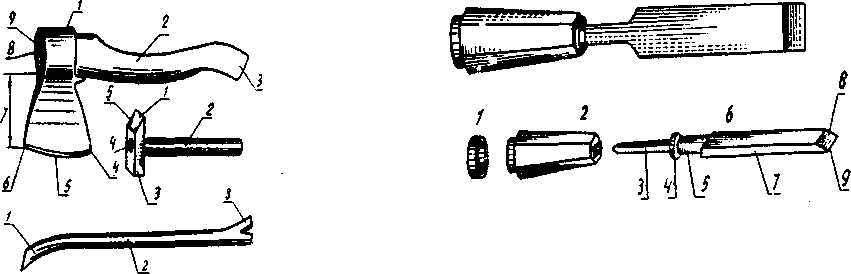 Составные части топора схема криминалистика