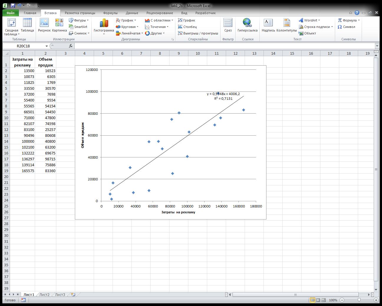 Лабораторные работы статистические модели модели онлайн олонец