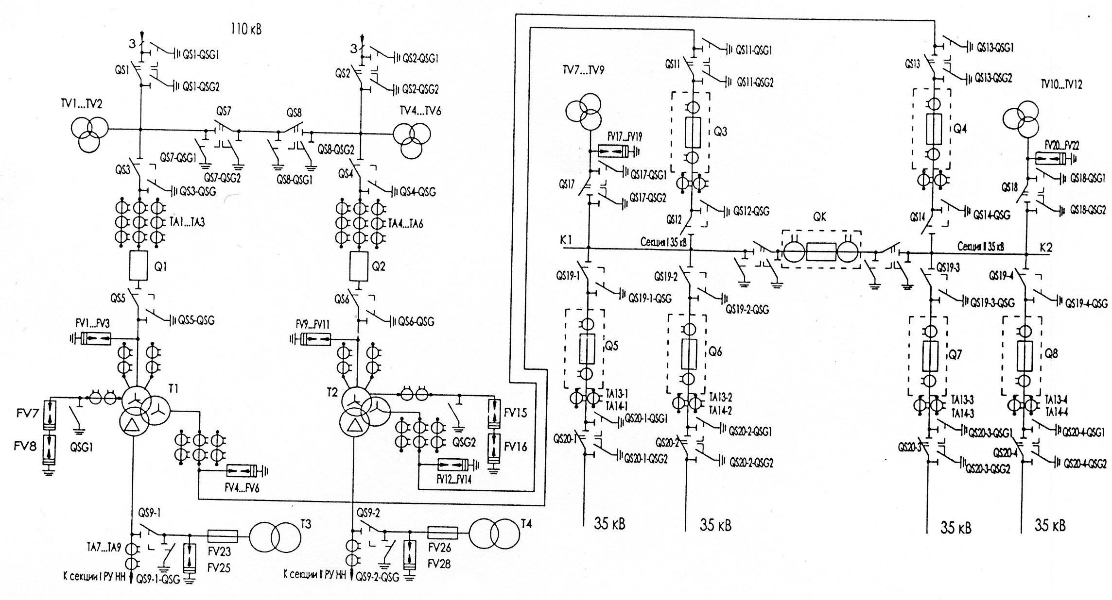 Что называется принципиальной электрической схемой