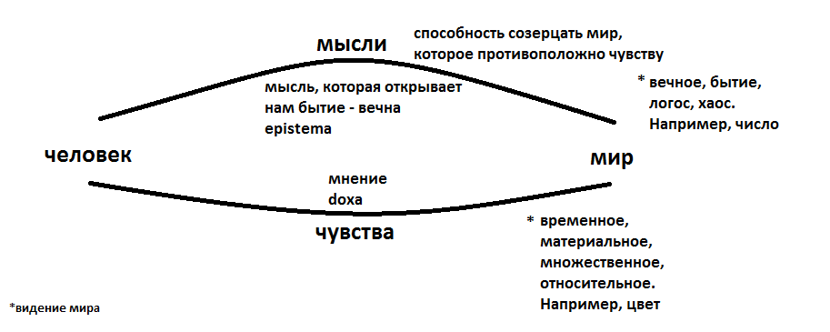 Специфика средневекового стиля философствования реферат 1973