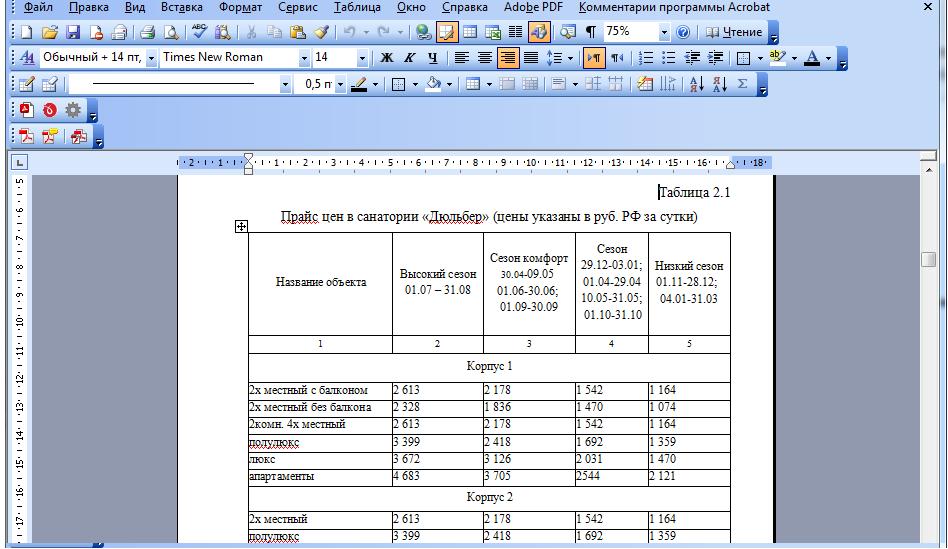 Правила оформления курсовой работы При переносе части таблицы на другой лист слово Таблица и ее номер указывают один раз справа над первой частью таблицы над другими частями пишут слова