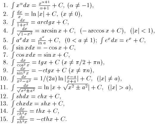 для студентов интегралов решебник