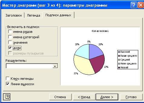программа построения диаграммы исикавы