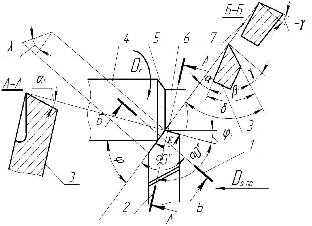 Заточка токарных резцов по металлу своими руками 274