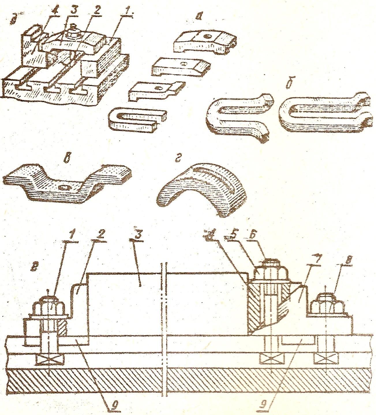 Приспособления и принадлежности фрезерных станков