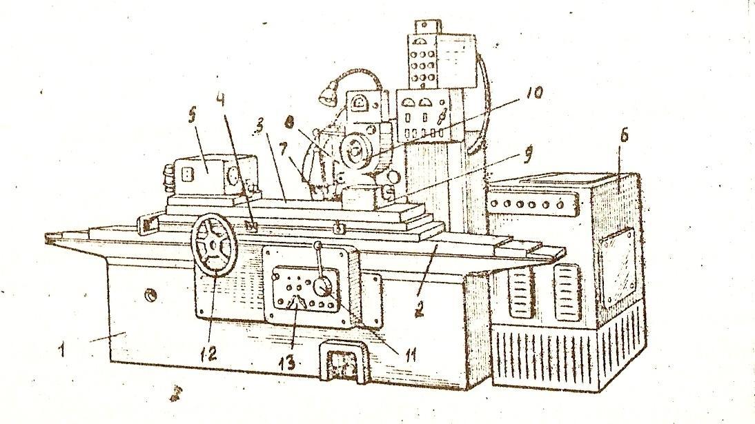 Методические указания по проведению учебной станочной практике  Рис 2 Общий вид круглошлифовального станка модели ЗМi5i
