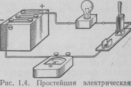Реферат на тему электрическая цепь и ее элементы 7871