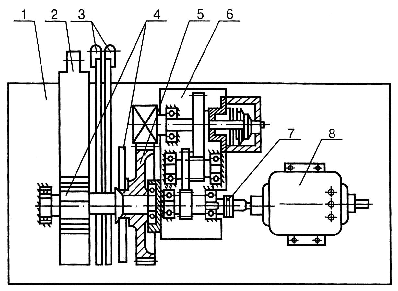 Электропривод SP3.4