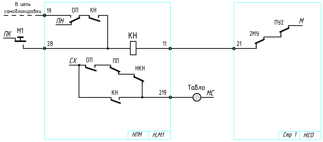 Схемы набора маршрутов