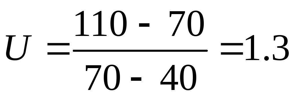 Гидравлический расчет для элеватора конструкции приводных барабанов конвейеров
