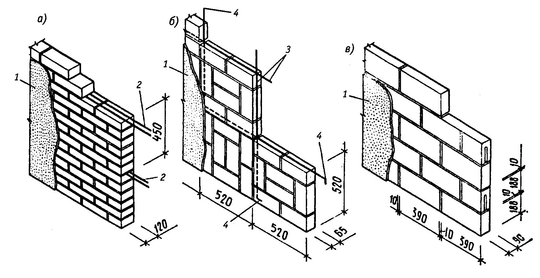 Схема армирования кирпичных перегородок