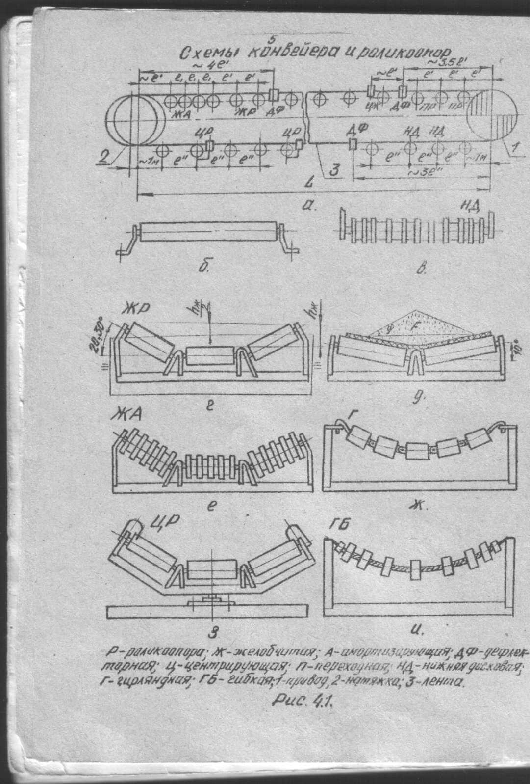 Анализ конструкций ленточных конвейеров рольганги и конвейеры