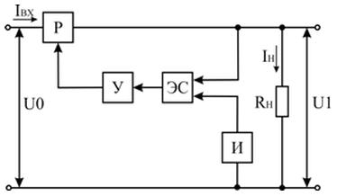 Стабилизаторы напряжения параллельного типа где устанавливать стабилизатор напряжения