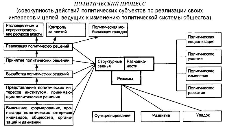 Филогенетические связи внутри хордовых, установленные на основании консерватизма t-box-генов