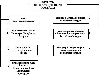 Действующая судебная система рф схема фото 494
