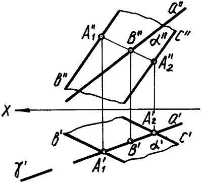 Глава xii Алгоритмизация задач начертательной геометрии для  Алгоритмизация задач начертательной геометрии для решения с помощью эвм §34 Основные графические операции и их запись