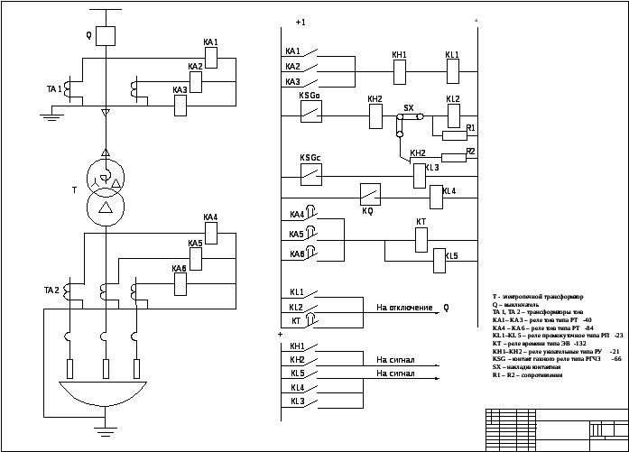 Приложение м Рисунок П М 5 Пример спецвопроса дипломного проекта Система АСУ ТП промышленного предприятия
