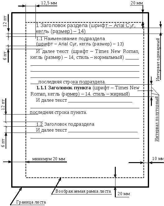 Оформление дипломной работы Пример оформления текста дипломной работы представлен на рис 1