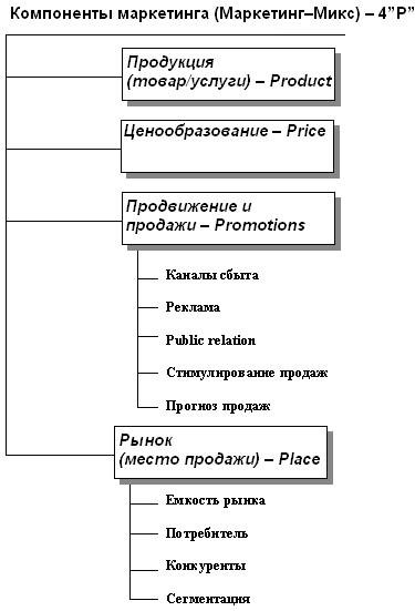 сбербанк россии реклама в интернете