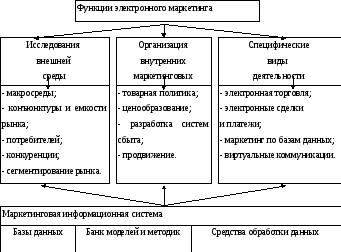 продвижение сайта в яндекс директ москва