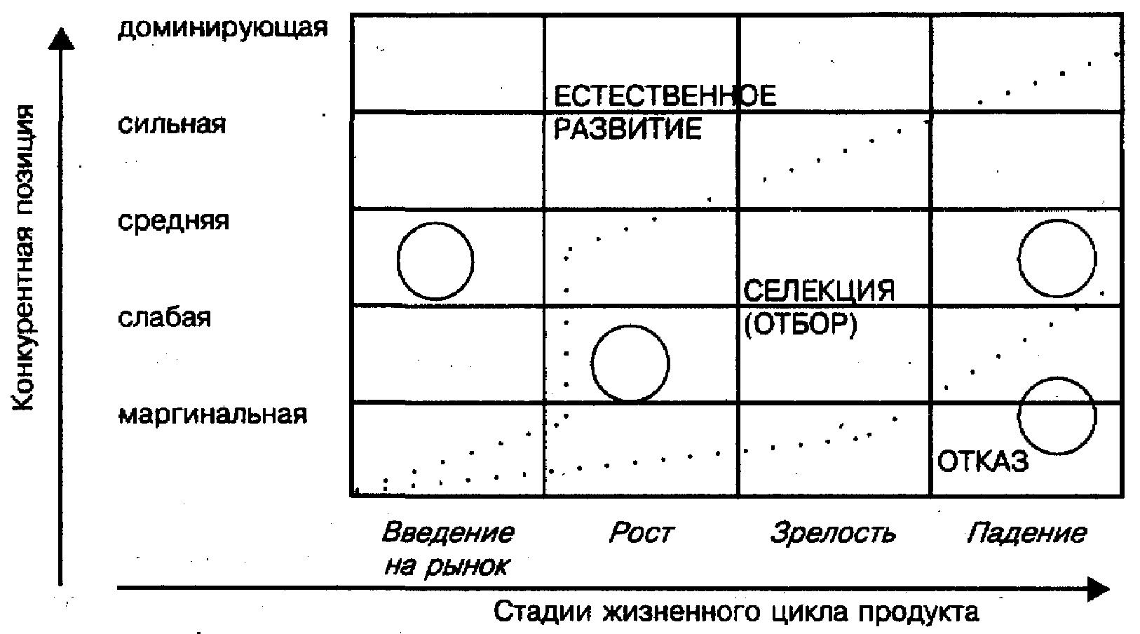 модель адл переменные матрицы