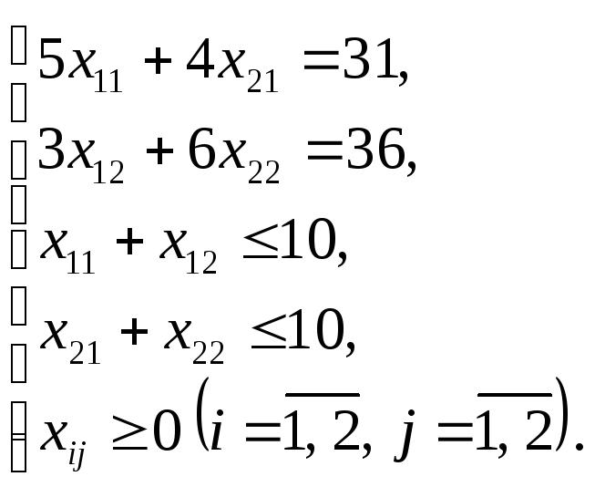 Решение графических задач с n переменными задачи с решениями молекулярная физика 10 класс