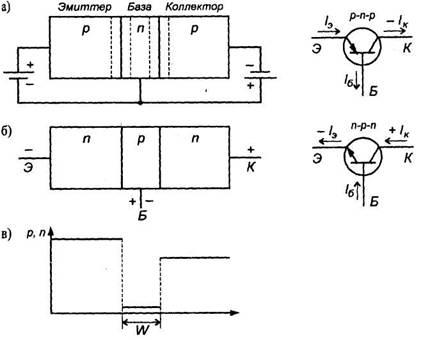 Новая технология прямой печати транзисторов предрекает конец технологии CMOS.