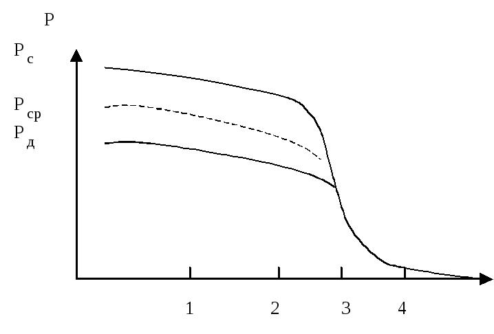 Изображение - Измерение давления крови человека img-yTp_7R