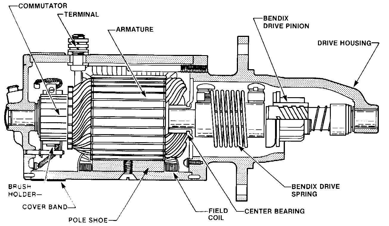 starter pinion gear schematic