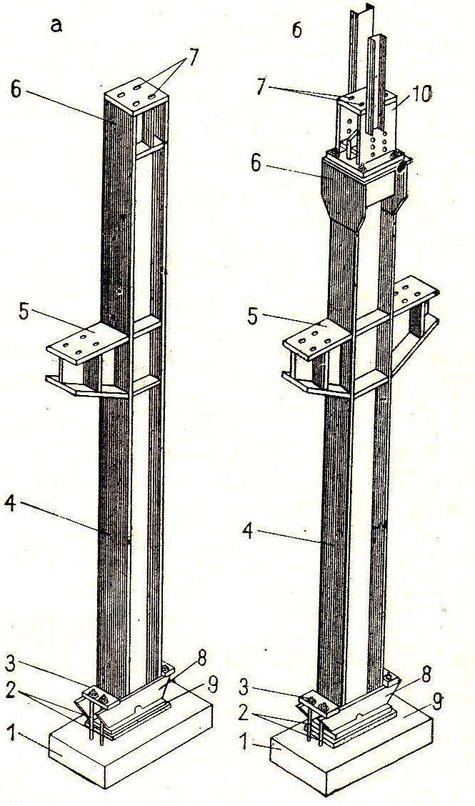 фото подгона анкерных болтов под крепление колонн