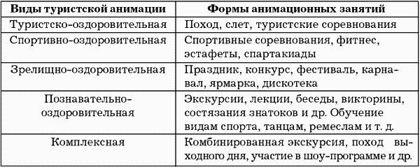 Об утверждении Временного положения о лицензировании гостиничной деятельности в городе Москве (утратило силу с 10.02.2002 на основании постановления Правительства Москвы от 19.02.2002 N 131-ПП)