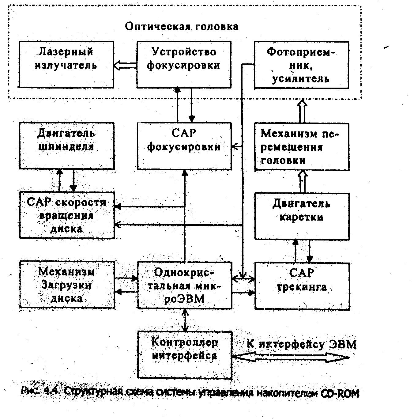 схема устройства и работы магнитного захвата