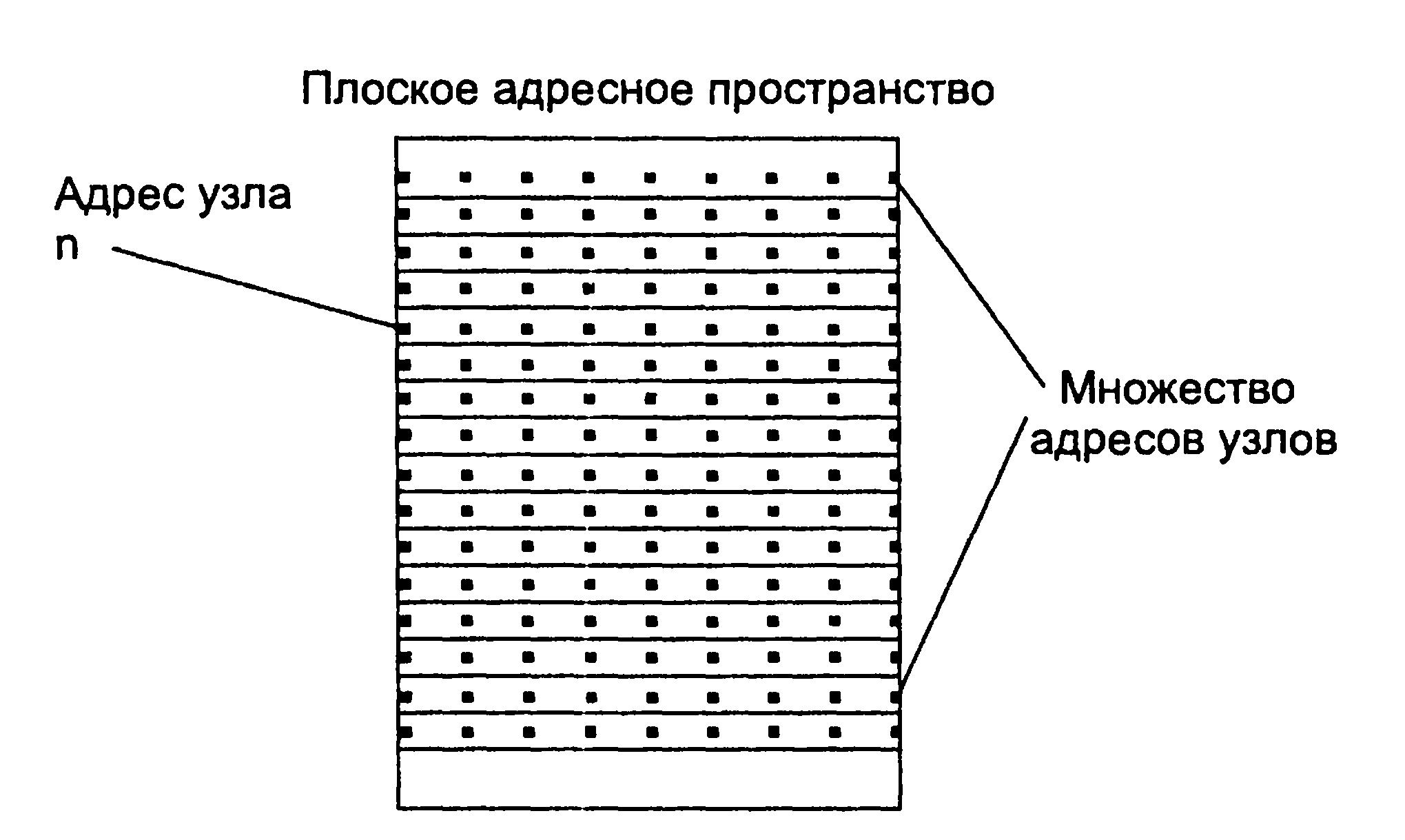Реферат адресация узлов сети 9228