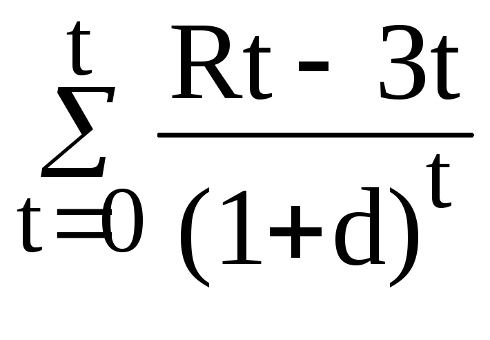 Указания по выполнению курсовой работы Та норма дисконта d при которой