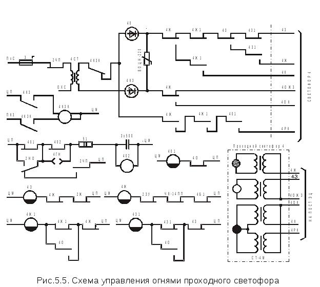 схемы для блокировок двигателя