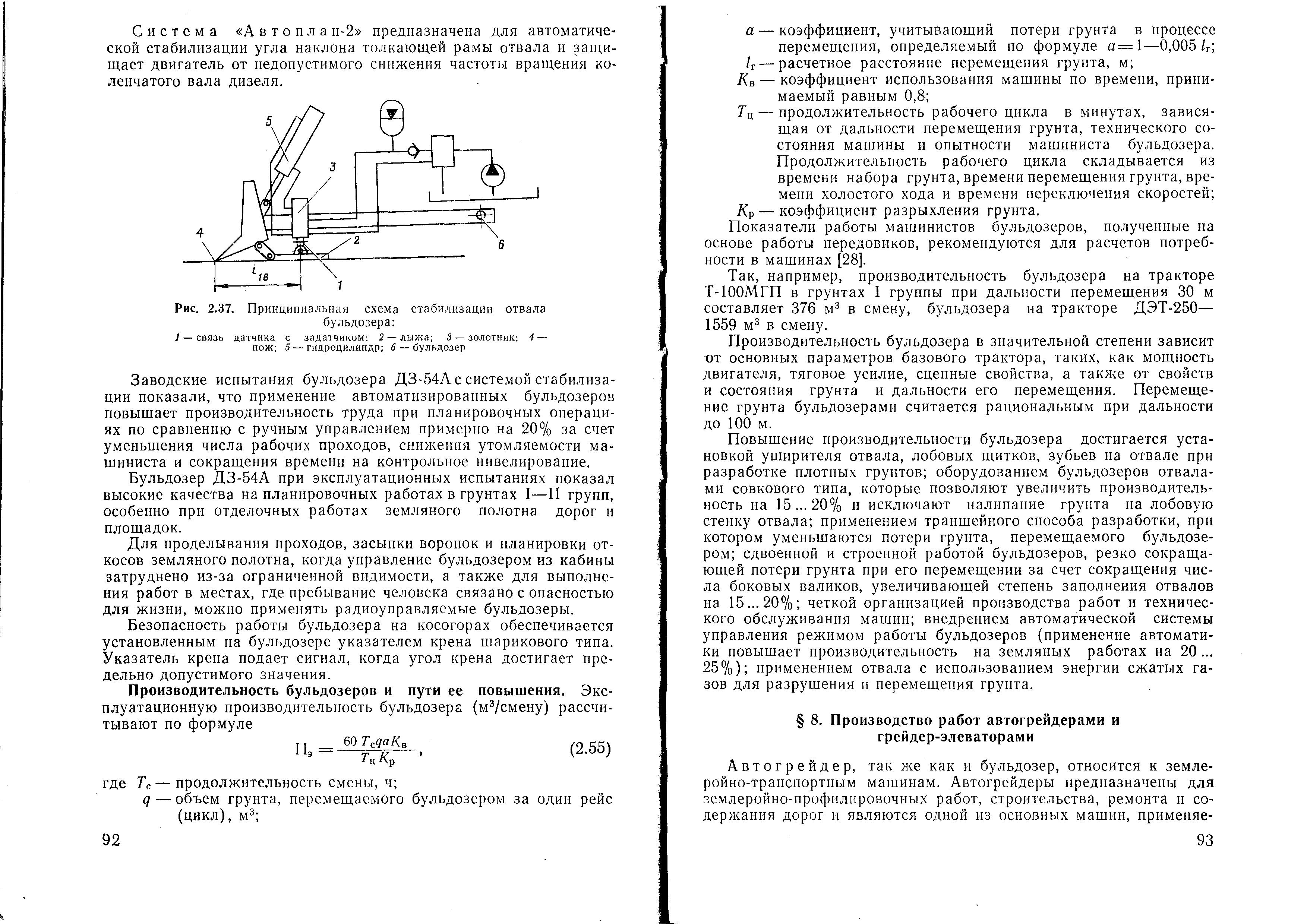 Менструационный цикл схема