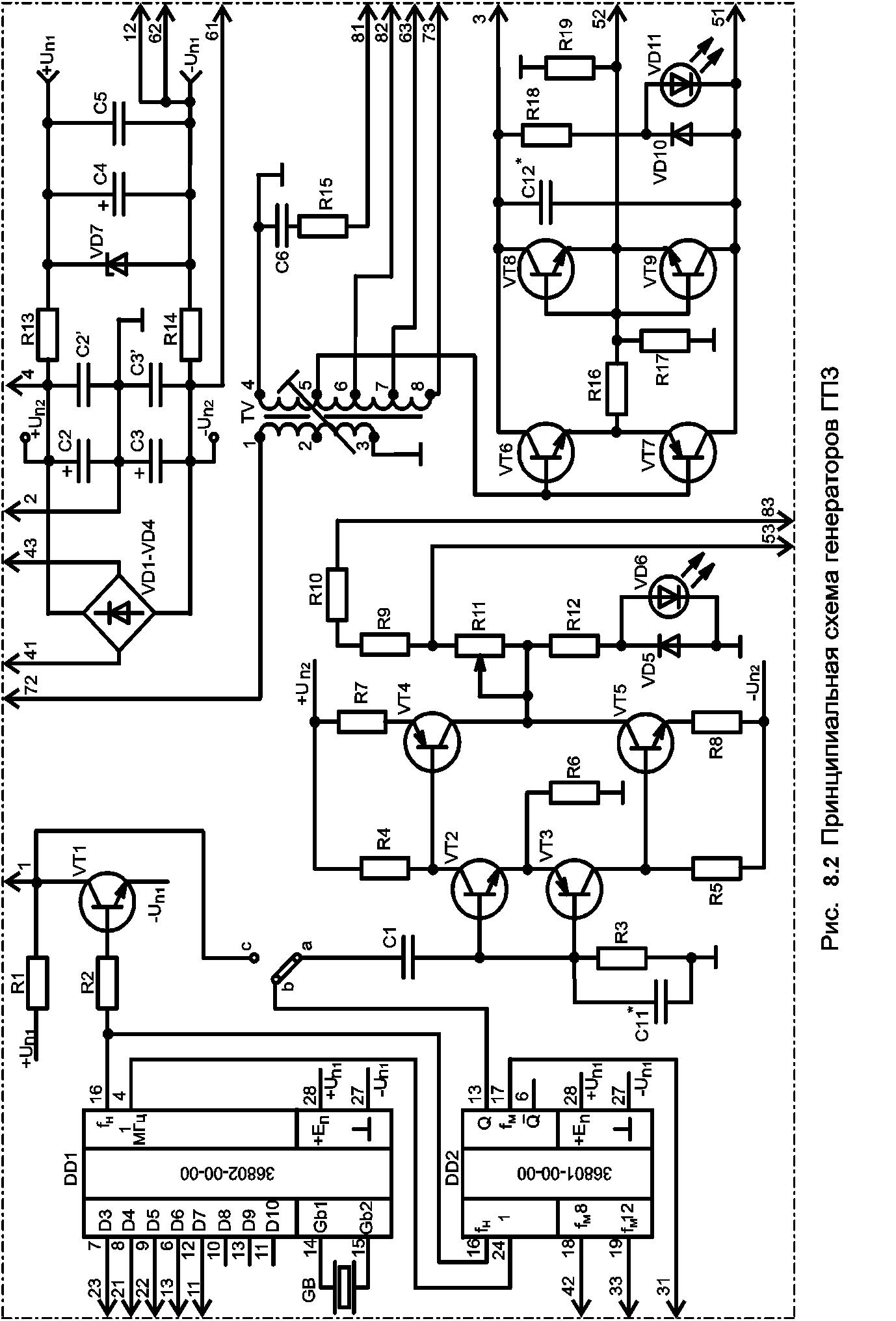 генератор тв таблица схема