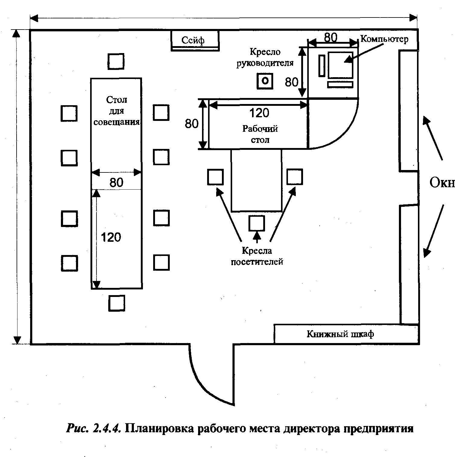 Схема размещения рабочих мест фото 171