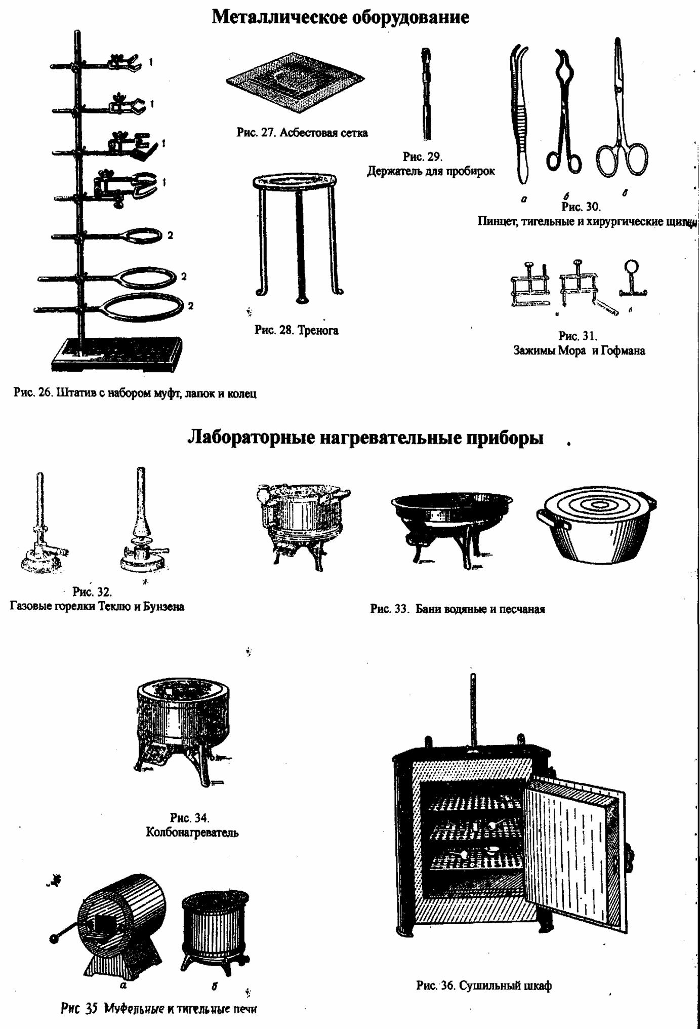 Реферат на тему лабораторное оборудование 4325
