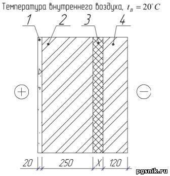 Теплотехнический расчет ограждающих конструкций курсовая работа 1760