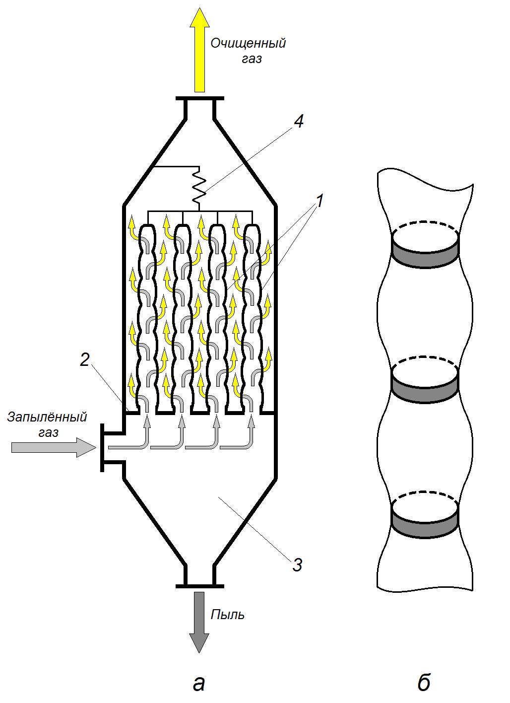 Тарелки для ректификационной колонны своими руками